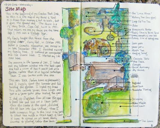 Garden site 1